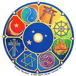 религия этимология слова